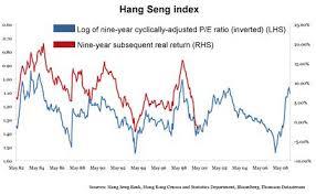 Its Almost Time To Turn Bullish On Stocks Moneyweek