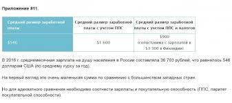 Йон Хеллевиг Другой взгляд на Россию Ч К чему стадам дары  По данным МВФ поправочный коэффициент ППС между Россией и США был 2 95 что означает что в среднем цены на все товары и услуги были в России примерно в 3