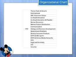 Strategic Management Final Case Study Andrea Baril Ashley