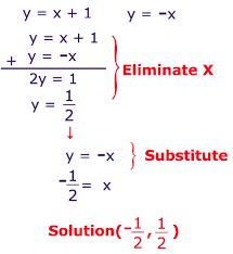 math tutorvista com solving equations