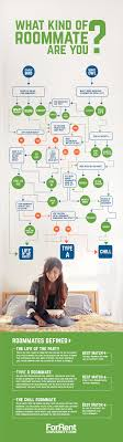Education Flow Chart Example 21 Creative Flowchart Examples For Making Important Life