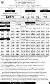 ตรวจหวย ตรวจผลสลากกินแบ่งรัฐบาล 16 สิงหาคม 2555 ใบตรวจหวย 16/8/55