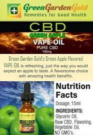 vaping cbd oil dosage