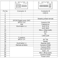 pioneer avh p3200bt wiring diagram throughout avh p3200dvd Pioneer Deh 2200ub Wiring Diagram r171 install aftermarket radio to replace audio20 page 12 for pioneer avh p3200dvd wiring diagram pioneer deh 2200ub wiring diagram