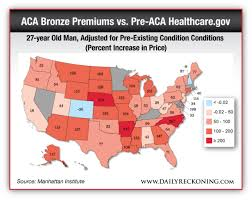 Pre Existing Condition Chart Data On The Drive Up The New Cost Of U S Health Care The