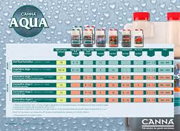 Canna Nutrients Feeding Chart Canna Aqua Starter Pack 200 Liquidsun Hydroponics A