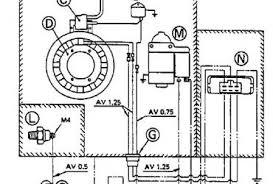 kohler ch20s wiring diagram wiring diagram and hernes kohler k301 wiring diagram and hernes
