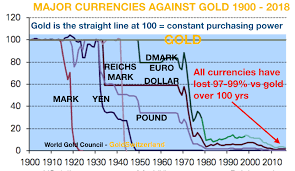 Gold Is The Only Money That Tells The Truth Goldbroker Com