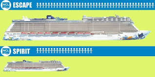 Carnival Ship Comparison Chart Norwegian Ships By Size Biggest To Smallest Ships