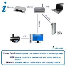 home wired network diagram wiring diagram shrutiradio best home network setup 2016 at Home Wired Network Diagram