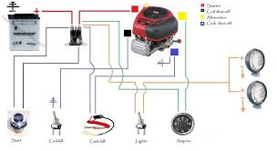 huskee lawn tractor wiring diagram wiring diagram for ride on mower annavernon riding mower wire diagram home wiring diagrams