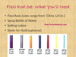Flexi Rod Size Guide Natural Hair Care Tips Transitioning