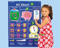 Math Unit Use Poster Board Like The Daily Calender And Make