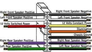 clarion radio wiring diagram wiring diagram and schematic design clarion marine xmd1 wiring diagram schematics and diagrams