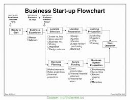 6 Professional How Much Does It Cost To Build A Business Plan Photos