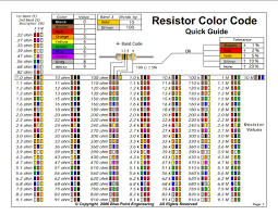 79 Explanatory Alpha Wire Color Code Chart