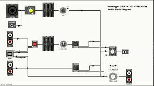 behringer xenyx 302 usb mixer diagram and explanation