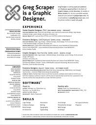 Sample Independent Rhmeepyatiteinfo Cover Resume Examples For Self