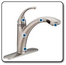 Kohler Kitchen Faucet Parts Intended For Your HomeKohler Kitchen Sink Faucet Parts