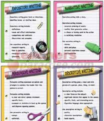 four different types of writing styles expository descriptive four different types of writing styles expository descriptive persuasive and narrative