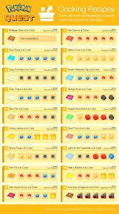 Quest Chart Pokemon Go Recipes Pokemon Quest Pokemon Recipe Cooking Recipes