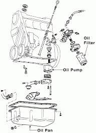 96 jetta engine diagram 96 wirning diagrams vw jetta engine diagram at Jetta Engine Diagram