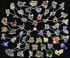 Digivolution Web 06 Motimon By Chameleon Veil Digimon