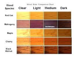 Minwax Putty Color Chart Minwax Home Depot Best Living Creative Design