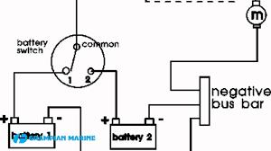 wiring diagram for rv batteries best of rv battery wiring diagram
