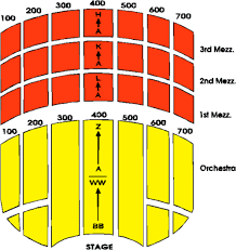 Radio City Music Hall New York Seating Chart