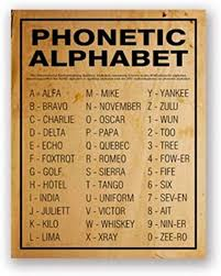 It encompasses all languages spoken on earth. Zhaoyangeng Vintage Phonetic Alphabet Posters And Prints Wall Art Canvas Painting Wall Picture For Living Room Home Decor 50x70cm No Frame Amazon Co Uk Kitchen Home