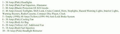 93 subaru fuse box 93 automotive wiring diagrams 1993 mazda mx 5 miata main fuse box