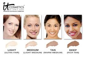 It Cosmetics Bye Bye Under Eye Antiaging Concealer Qvc Com