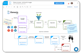 Introducing Elements Cloud For Business Process Mapping And