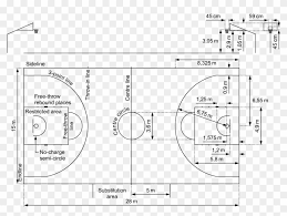 basketball court lines markings
