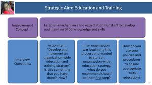 health resources and services administration office of pharmacy strategic aim education and training 28 if an organization was beginning this process and wanted