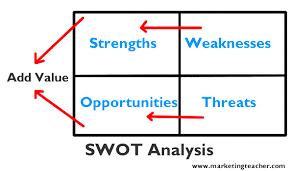 SWOT Analysis Examples  Samples Uper Crust Pies SWOT analysis example