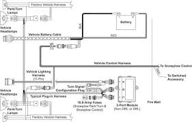 western unimount wiring diagram wiring diagrams wiring diagram for a western snow plow nodasystech