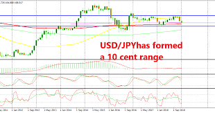 Usd Jpy Monthly Chart A Bigger Look At Usd Jpy The Monthly Chart Forex News By