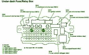 93 honda accord electrical diagram wiring diagram for car engine 96 Honda Accord Starter Wiring Diagram jaguar s type fuse box diagram as well 98 honda civic stereo diagram together with 93 1996 honda accord wiring diagram
