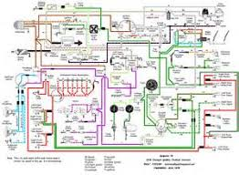 similiar reading electrical schematics for dummies keywords reading wiring diagrams for dummies reading wiring diagrams for