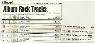 1993 Song Charts 1993 Kiss Album Rock Tracks Billboard Charts Bryan Flickr