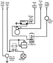 rail buggy wiring harness rail wiring diagrams online