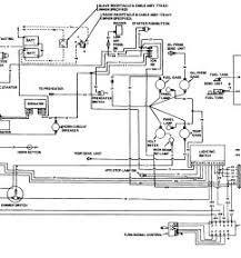 superliner mack truck wiring schematic mack engine diagram trusted wiring diagram 2000 mack truck wiring diagram mack fuel system diagram wiring