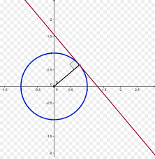 Tangent Lines To Circles Tangent Lines To Circles Point Tangent