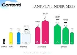 Gas Cylinder Size Chart Propane Tank Sizes Home Size Chart Gas For Grills Torch