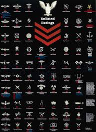 Navy Seal Ranking Chart U S Navy Enlisted Rating Help Us Salute Our Veterans By