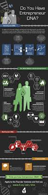 vital entrepreneurial spirit characteristics of the startup dna do you have the dna of an entrepreneur