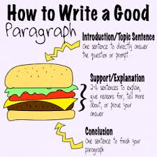 How To Write A Good Paragraph In English English Language