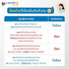 เริ่มแล้ววันนี้ สอนวิธีใช้ คนละครึ่งเฟส 3 ตั้งต้นจนจบ | Thaiger ข่าวไทย